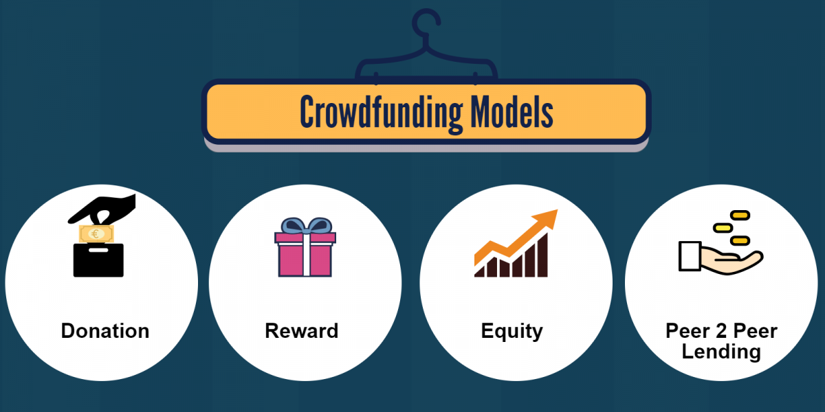 Crowdfunding models